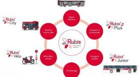 Transport public: Keolis voit rouge sur l'agglomération burgienne