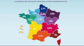 Les Business Angels ont investi 42,7millions d'euros en 2016