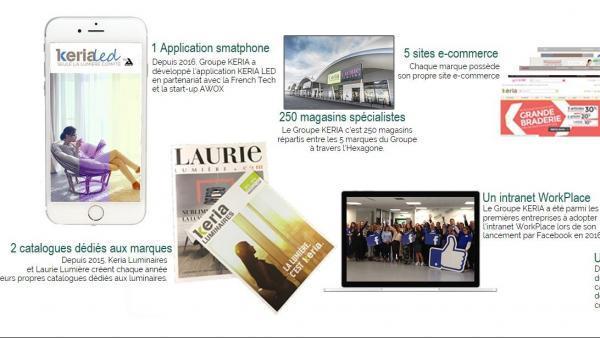 Keria Groupe se projette en leader de la distribution omnicanal